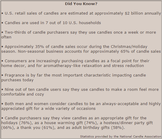 did_you_know_candle_facts (1)